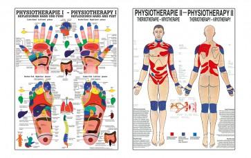 Mapas Anatómicos I e II