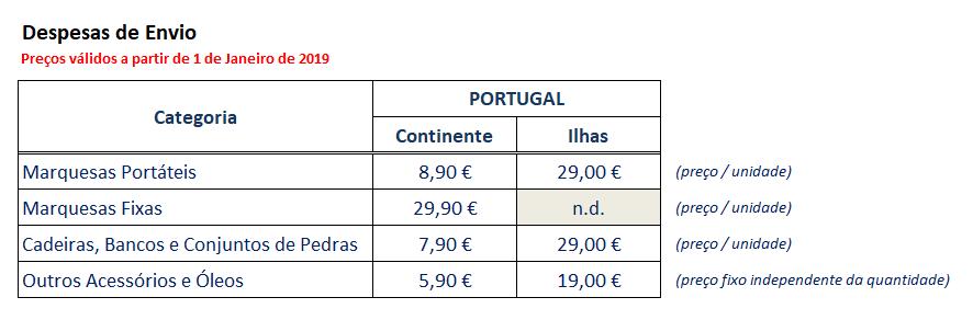 Despesas Envio PT 2019